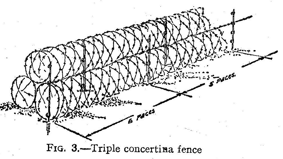 Barbed wire obstacles diagram charlie